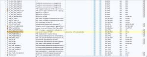 Рисунок 2. Активация БФ ERP_ENTERPRISESEARCH